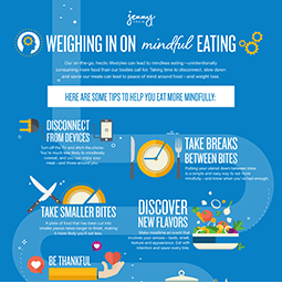 Jenny Craig Infographic: Weighing In On Mindful Eating