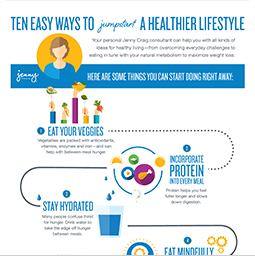 Jenny Craig Infographic: 10 Easy Ways To Jumpstart a Healthier Lifestyle