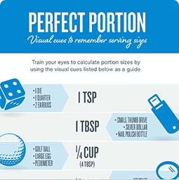 Jenny Craig Infographic: Perfect Portion
