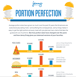 Jenny Craig Infographic: Portion Perfection