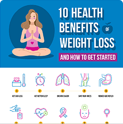 Jenny Craig Infographic: 10 Health Benefits of Weight Loss