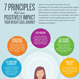 Jenny Craig Infographic: 7 Principles That Can Positively Impact Your Weight Loss Journey