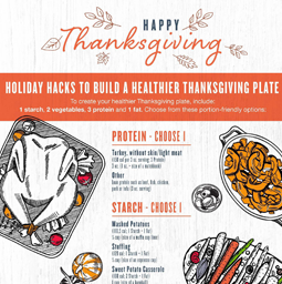 Jenny Craig Infographic: Holiday Hacks To Build A Healthier Thanksgiving Plate