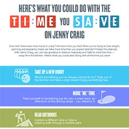 Jenny Craig Infographic: Here's what you could do with the time you save on Jenny Craig